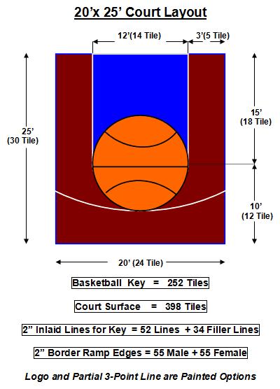 20′ X 25′ Basketball Court