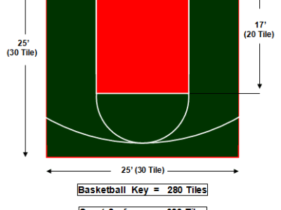 25′ X 25′ Basketball Court
