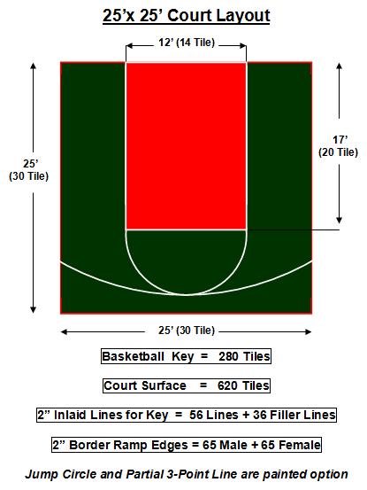 25′ X 25′ Basketball Court