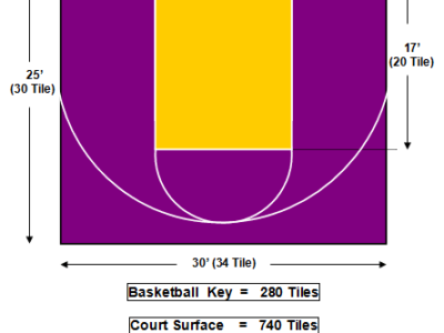 25′ X 30′ Basketball Court