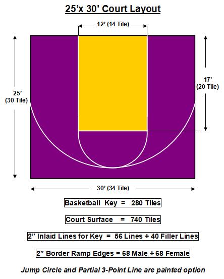 25′ X 30′ Basketball Court
