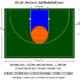 42′ X 50′ Half Basketball Court
