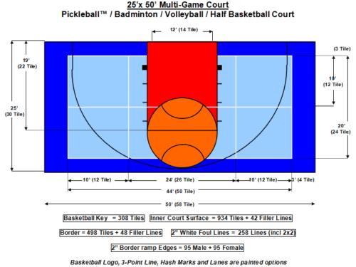 25′ X 50′ Multi-Game Court
