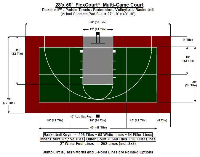 28′ X 50′ Multi-Game Court
