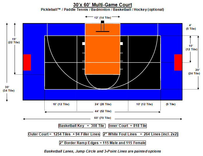 30′ X 60′ Multi-Game Court