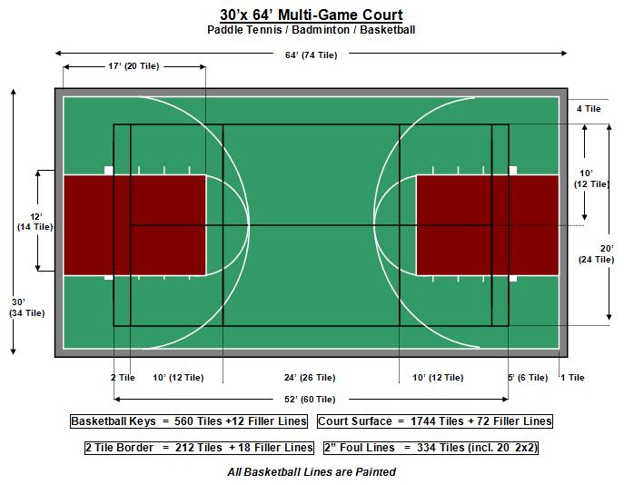 30′ X 64′ Multi-Game Court