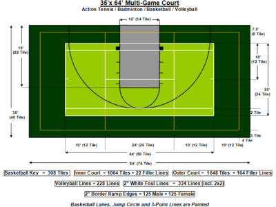 35′ X 64′ Multi-Game Court