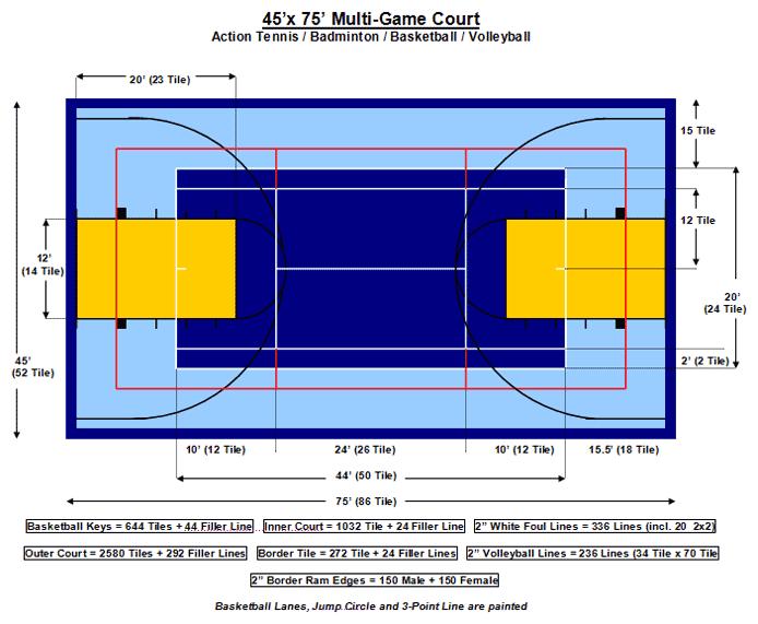 45′ X 75′ Multi-Game Court