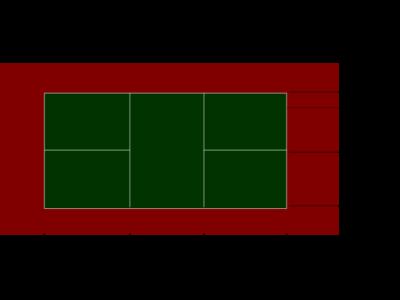 Single Pickleball Court
