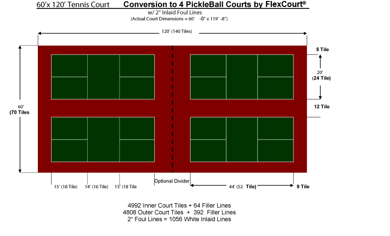 60′ X 120′ Quad Pickleball