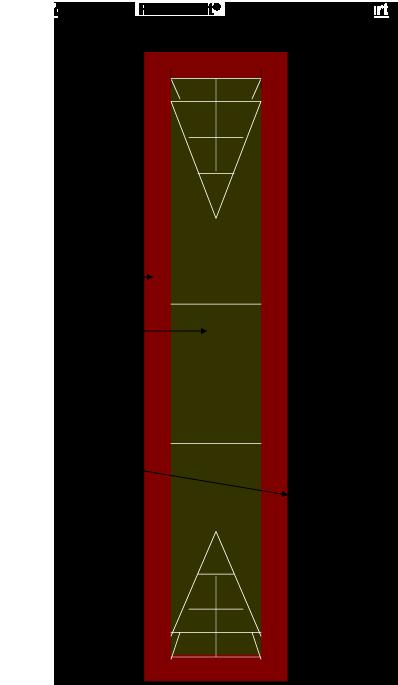 8′ 6″ X 40′ Shuffleboard Court
