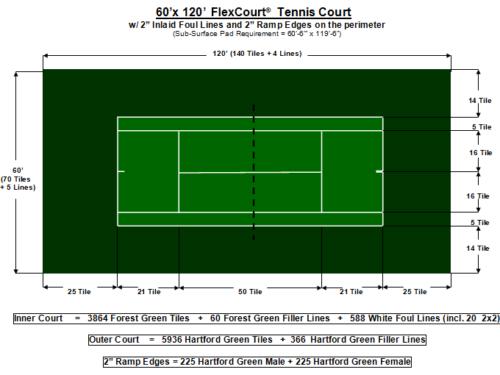 60′ X 120′ Tennis Court